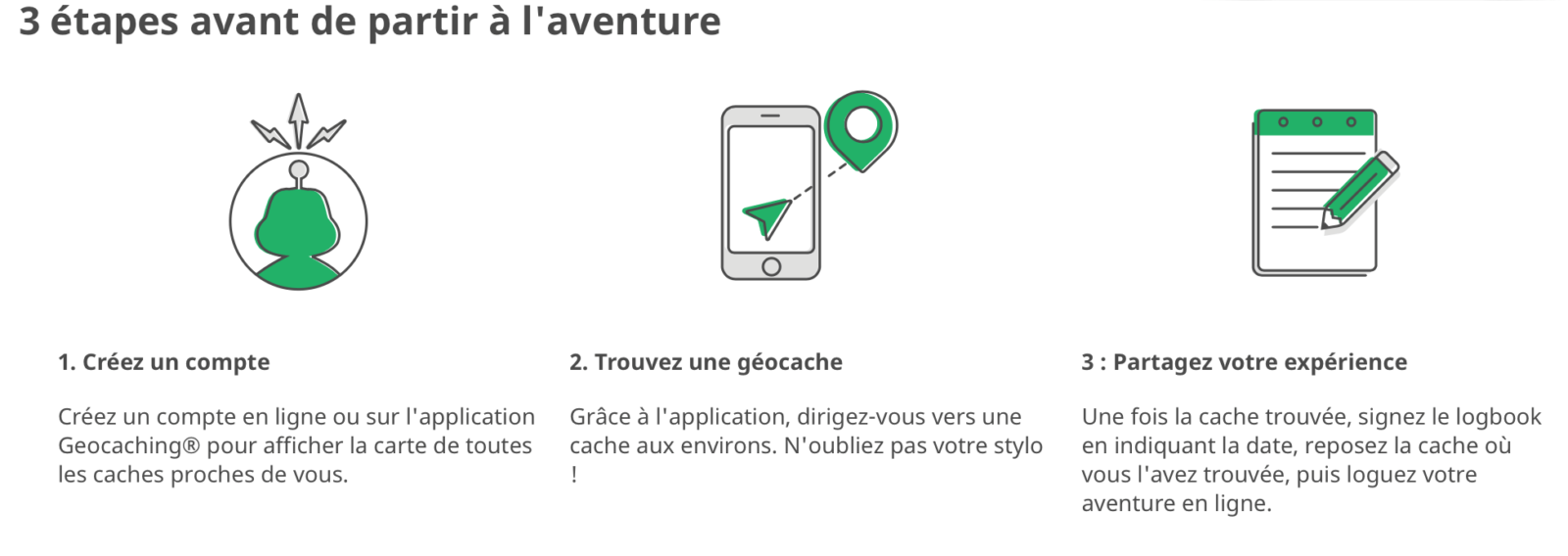 geocaching application trésor